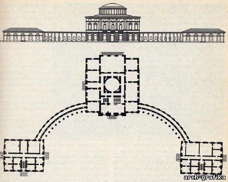 Дворец в Павловске. Чарлз Камерон