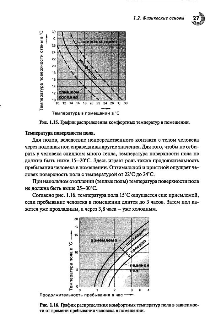 book Petroleum