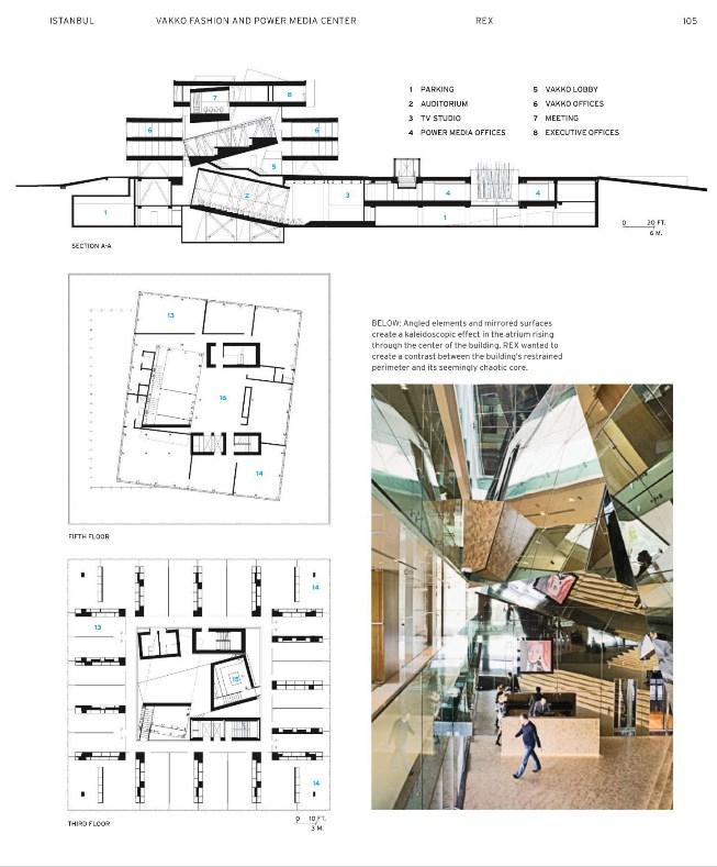 Журналы по архитектурному дизайну
