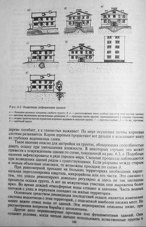 Скачать книгу Реконструкция городской застройки Шепелев
