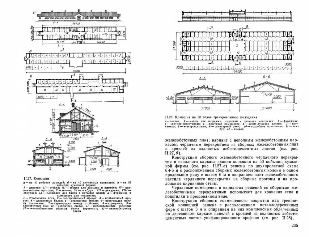 Сельскохозяйственные здания и
