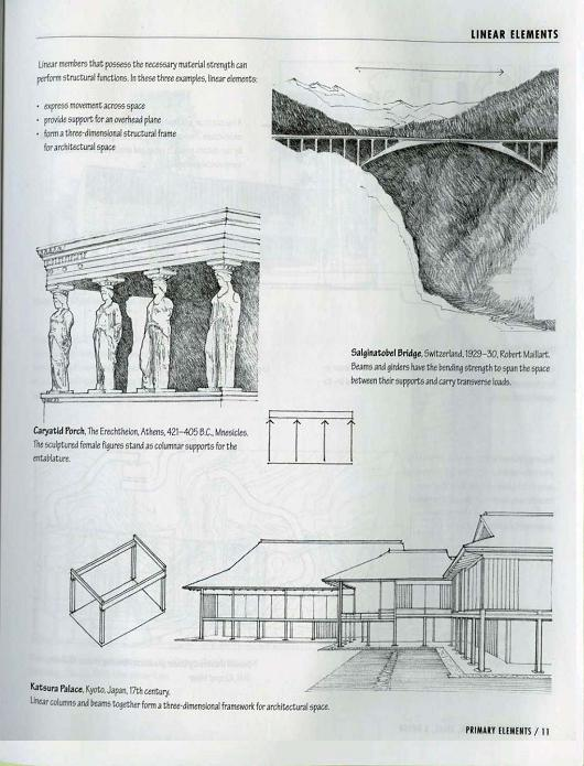 Architecture form space and order by francis d pdf for Form space and design architects