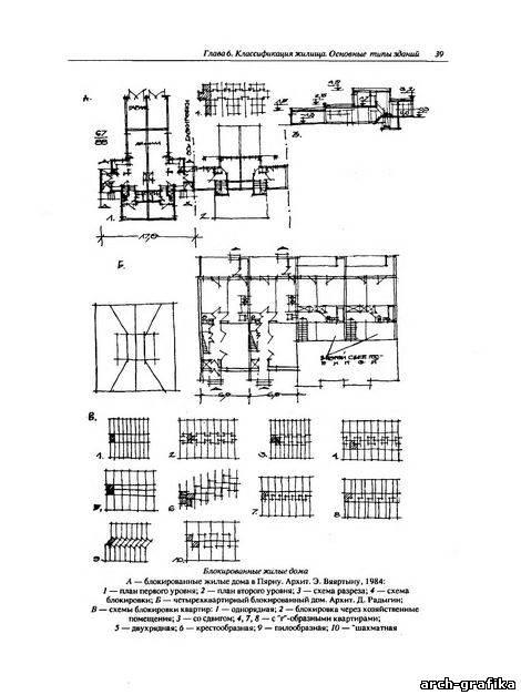 Витрувий Десять Книг Об Архитектуре.Rar