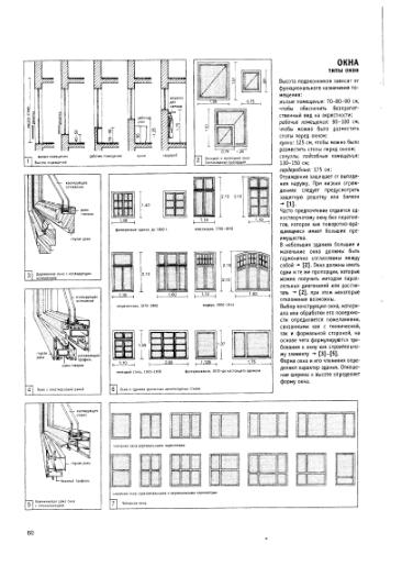 эргономика нойферт скачать pdf