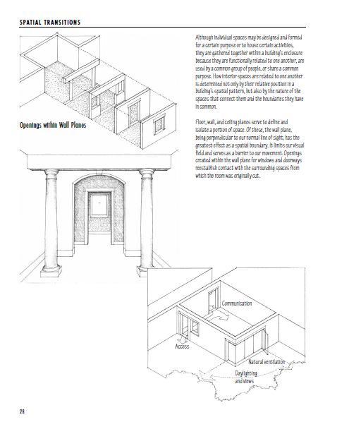 Interior Design Visual Presentation Rd Edition Pdf