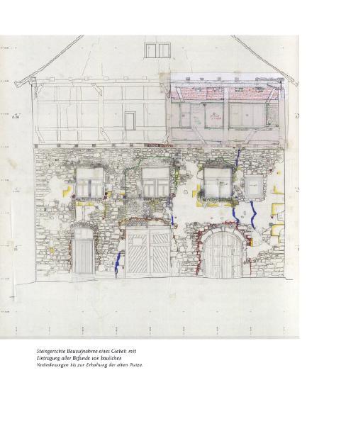 Architektur Im Bestand: Planung