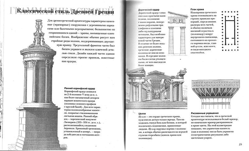 Как читать архитектуру скачать pdf