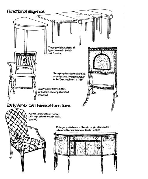 Phyllis Bennett Oates The Story Of Western Furniture border=
