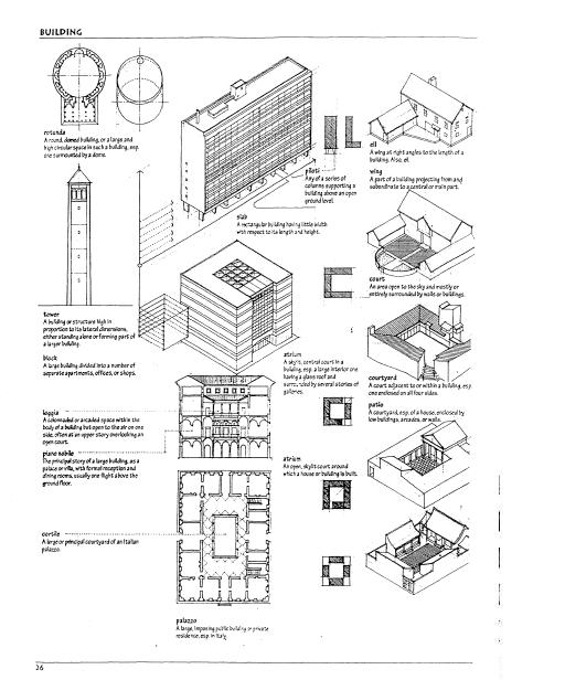 81870787 Architecture Form Space And Order D K Ching Pdf on