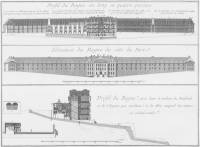 The Architectural Plates from the Encyclopedie (Dover Architecture)