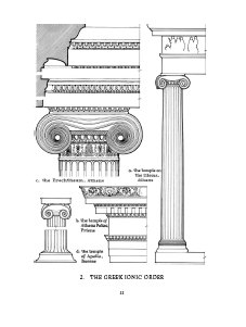 Robert Chitham - THE CLASSICAL ORDERS OF ARCHITECTURE (English)