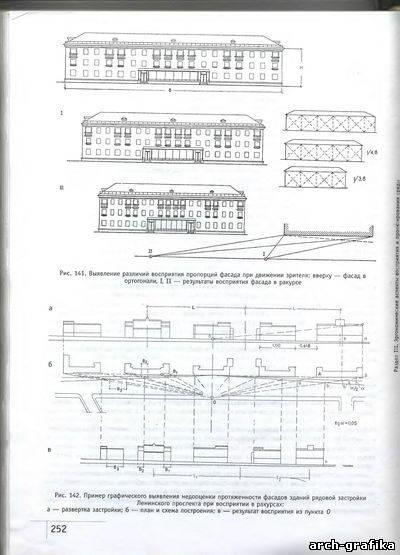 В ф дизайн и архитектура