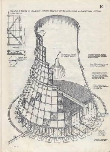 ИА Шерешевский Конструирование промышленных зданий и