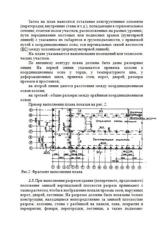 Конструкции промышленных зданий