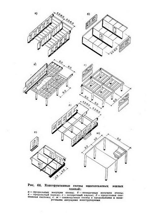 Учебник Архитектурное Проектирование Жилых Зданий Лисициан