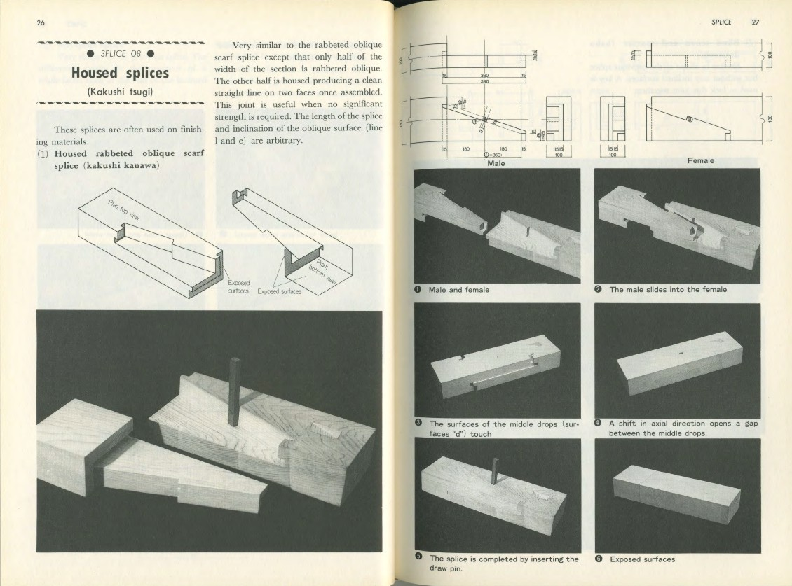 Wood Joints In Classical Japanese Architecture woodworking joints ...