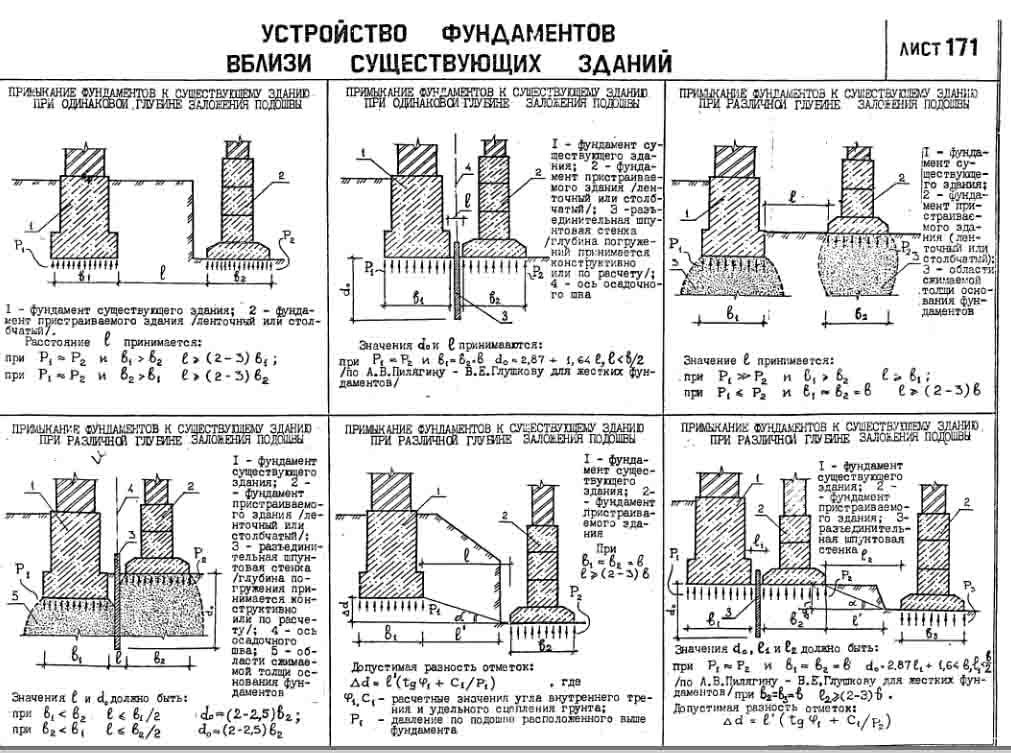 восстановление и усиление конструкций аварийных и реконструируемых зданий